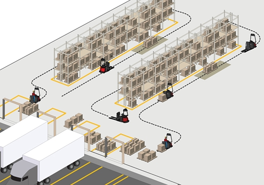 Raymond Courier Automated Lift Trucks Flexible Routes in Warehouse Operation
